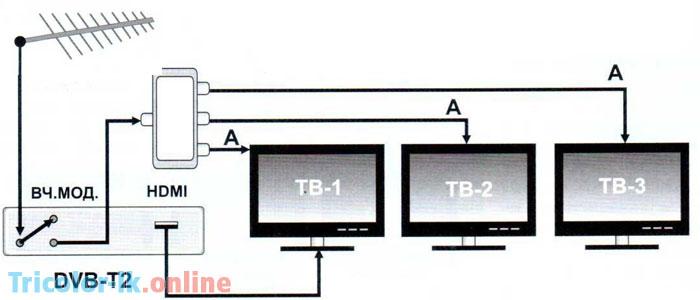 триколор на 2 телевизора схема подключения